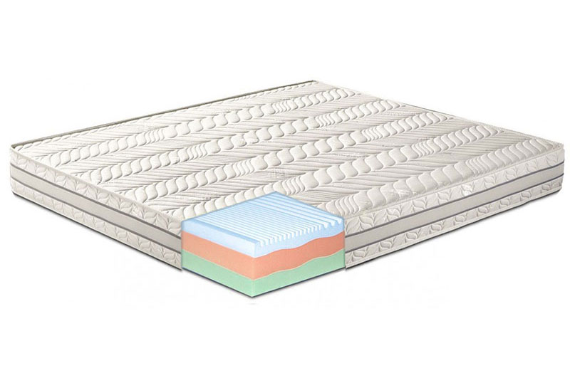 Materasso Como in Memory Foam termico 3 strati e 7 zone differenziate